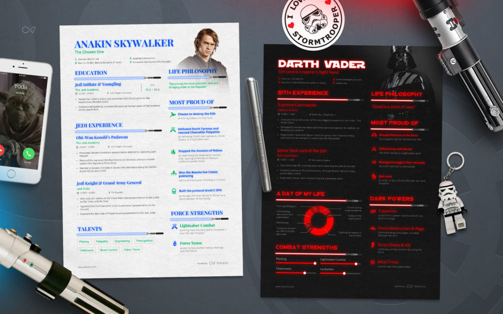 Enhancv Resume Wars: Anakin Skywalker vs Darth Vader