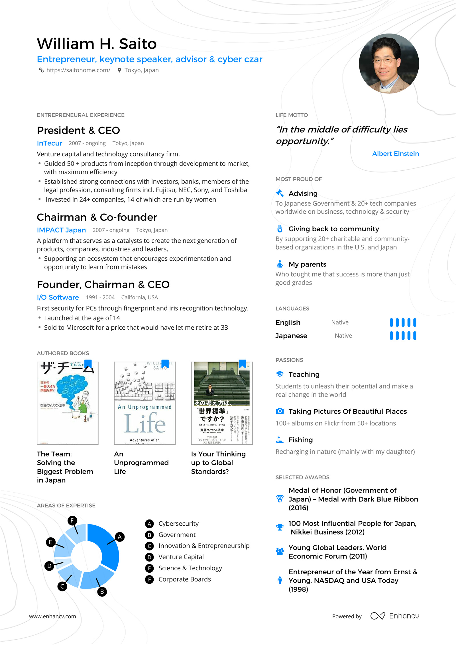 Enhancv One Page Resume: 3 Examples To Show Its Impact one page resume