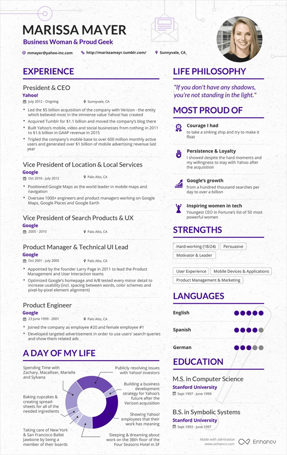 Top ten resume mistakes what can i do for my country essay