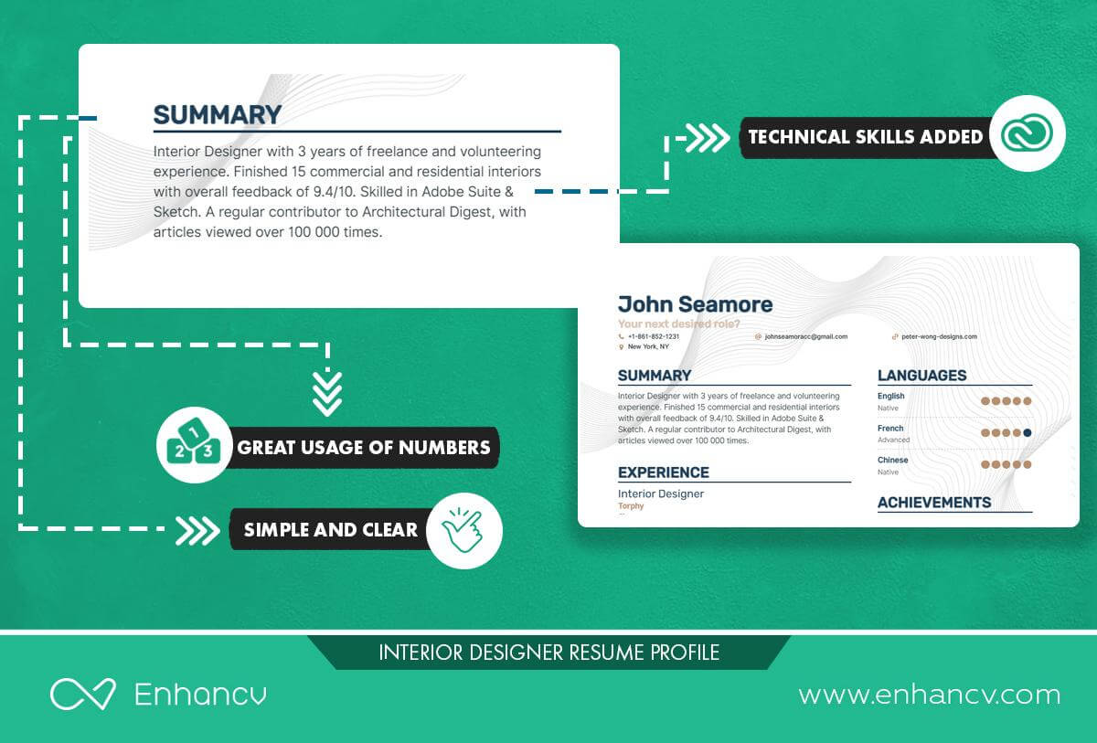 Enhancv How To Write An Effective Resume Profile (With Examples)