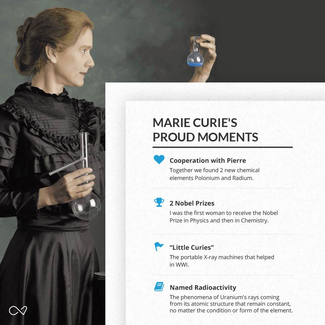 Marie Curie Resume