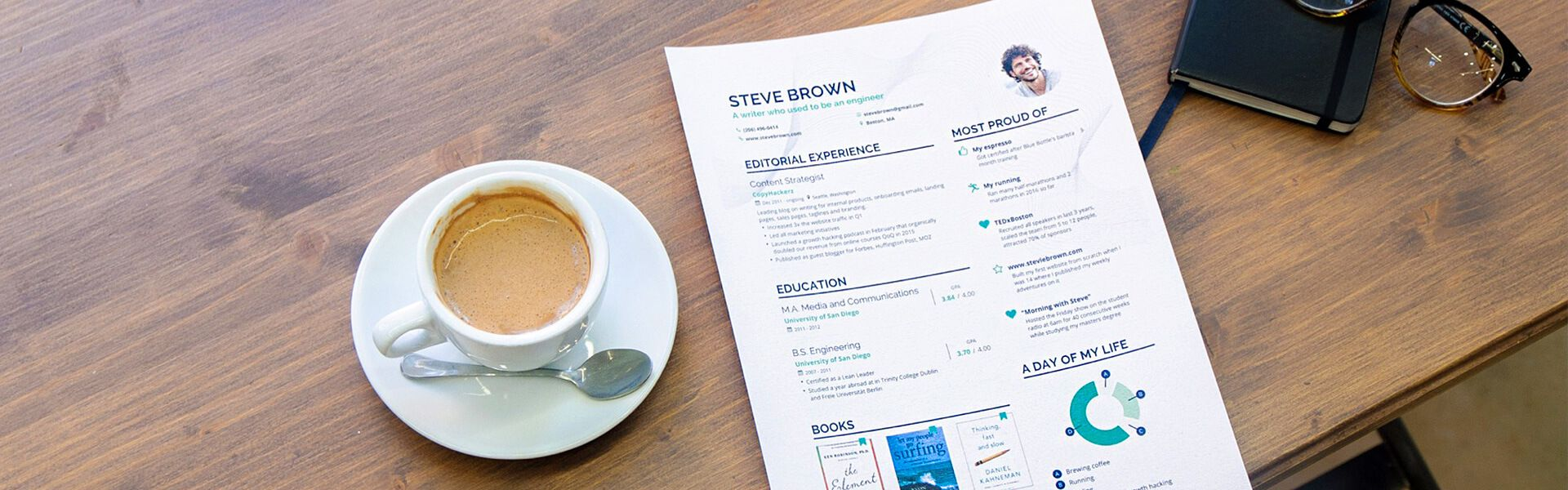 Functional resume writing service