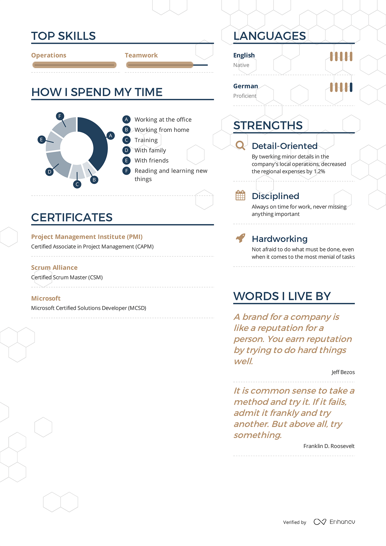 exles of resumes by enhancv