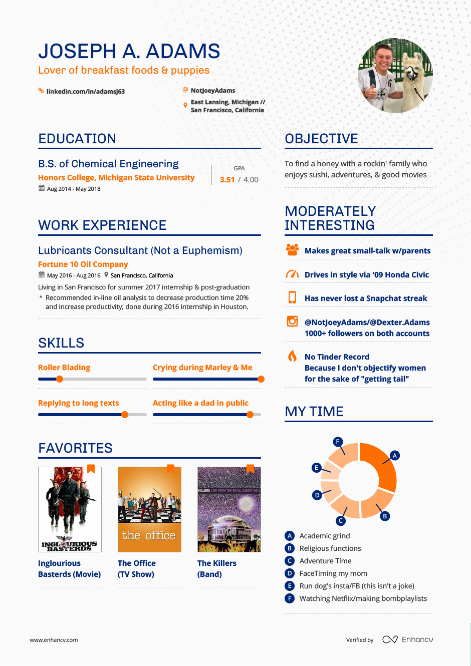the dating resume a college student made enhancv condensed resume