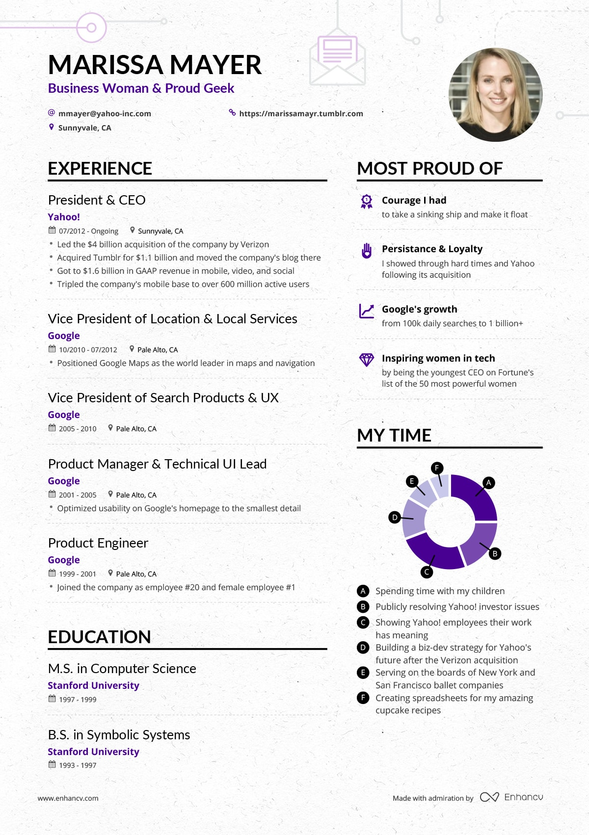Lovely CEO Resume, Marissa Mayer Inside Resumes By Marissa