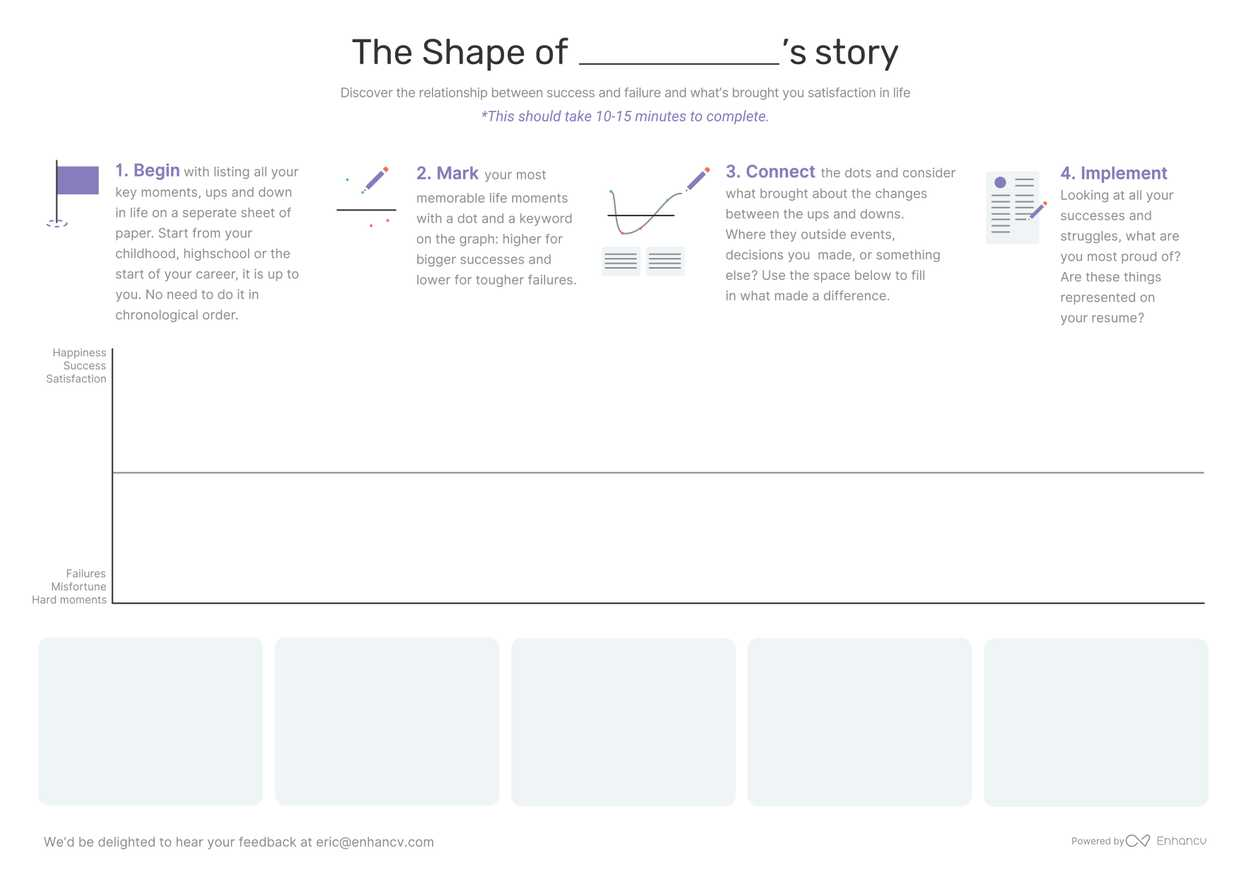 Create the shape of your story and learn about yourself | Preview
