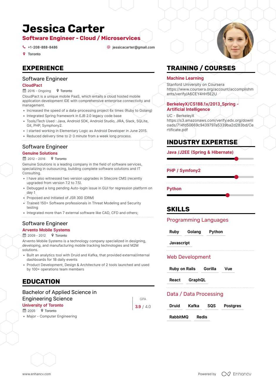 microservices developer resume example