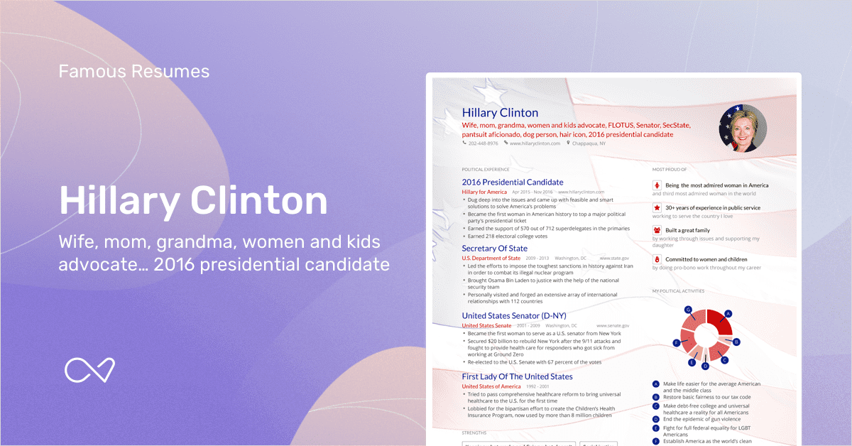Hillary Clinton S Politician Resume Example Enhancv