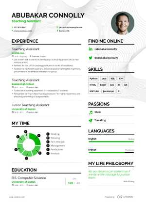 Abubakar Connolly resume preview