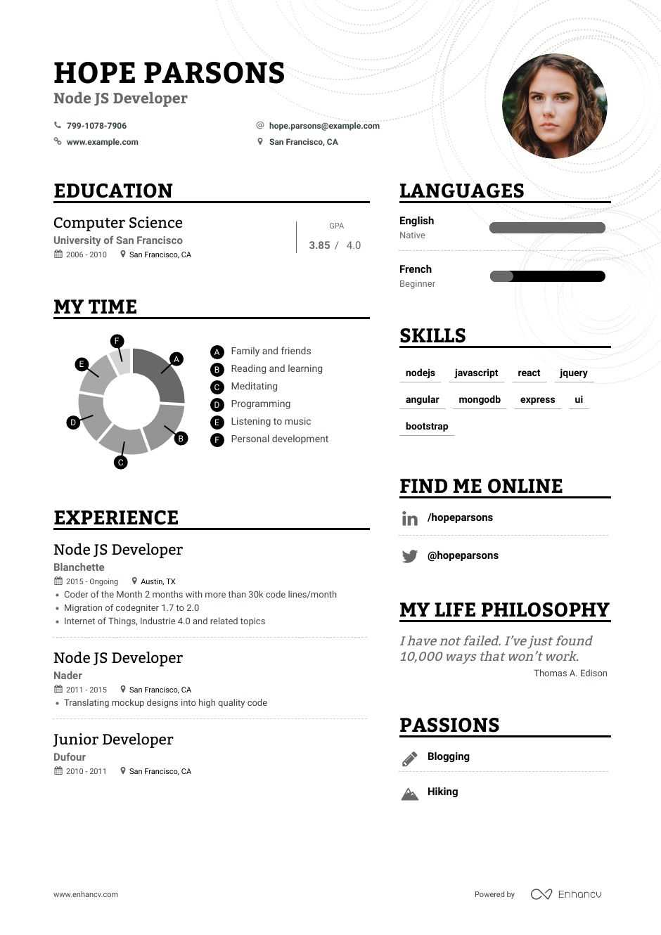 node js developer resume example