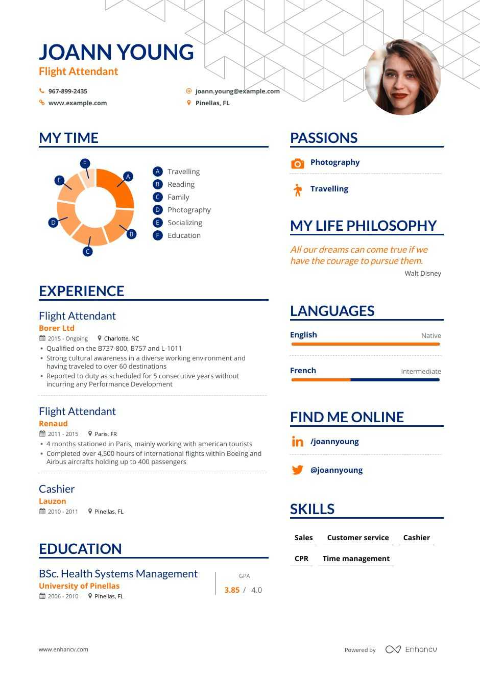 Cover Letter For Flight Attendant Position from enhancv.com