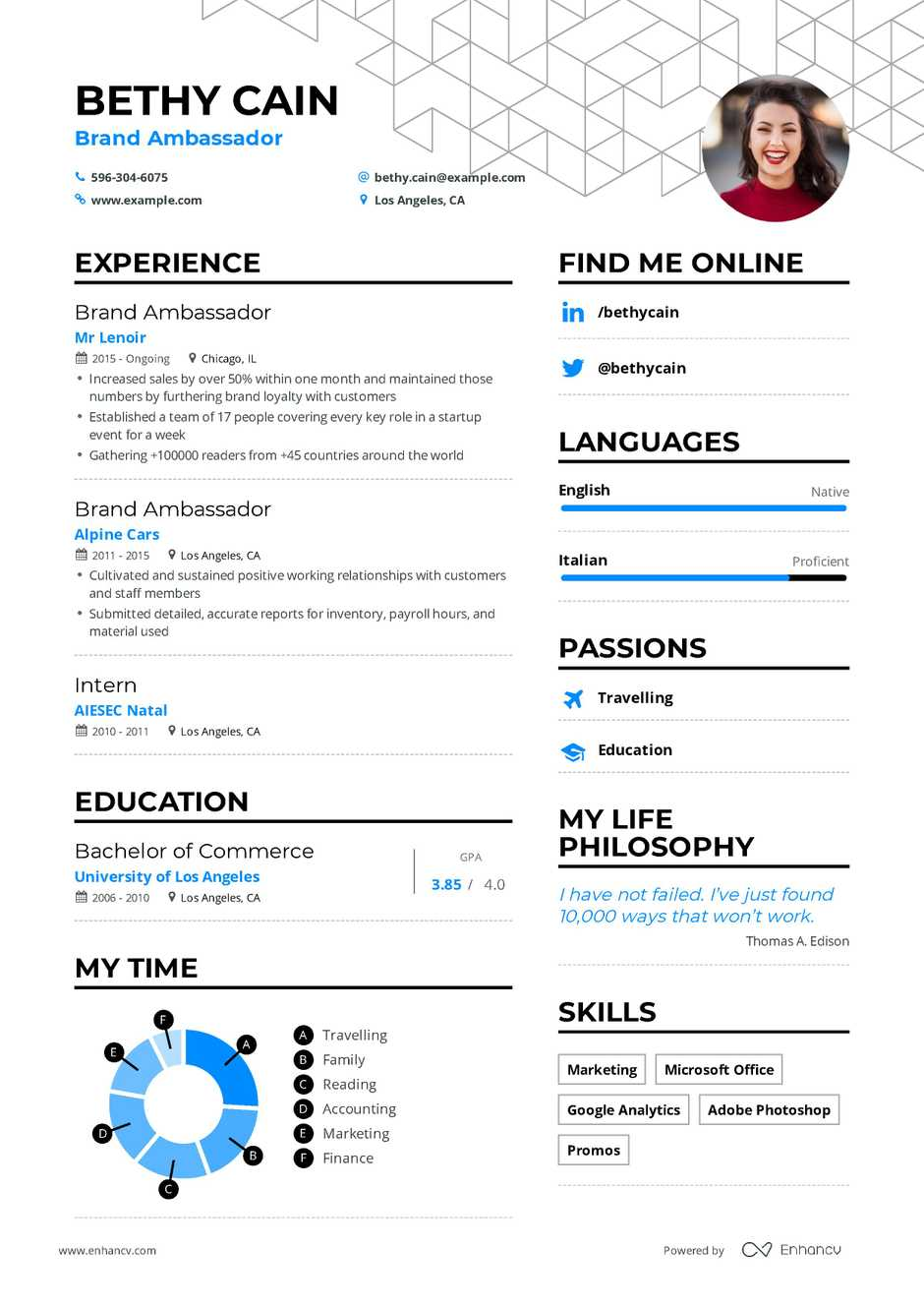 brand ambassador resume example and guide for 2019