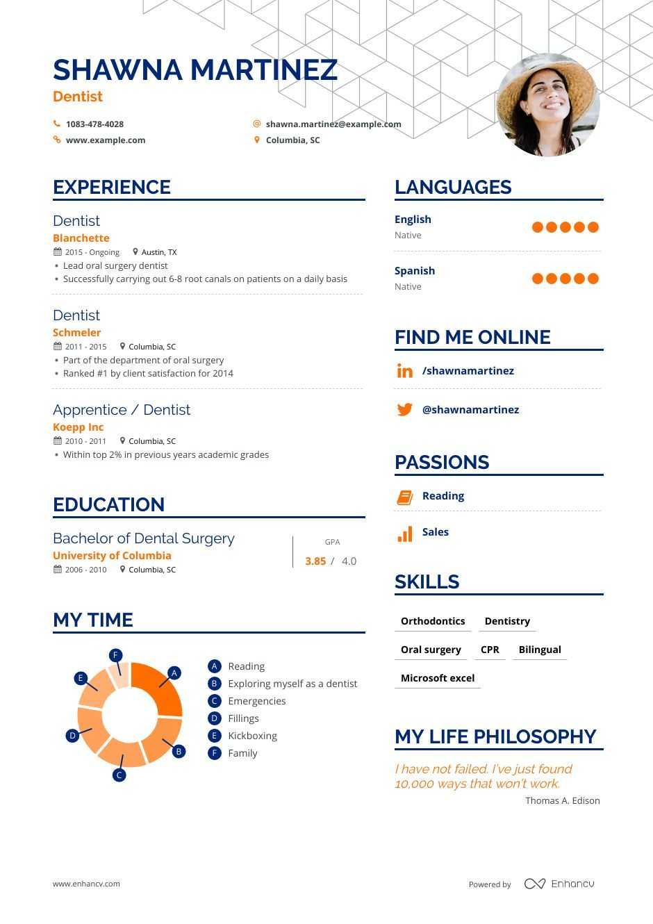 Dentist Resume Examples Skills Templates Amp More For 2020