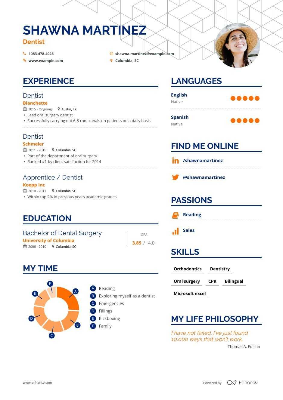 Dental Student Resume from enhancv.com