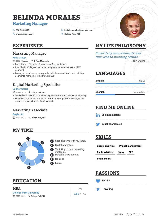 Marketing Manager Resume Samples A Step By Step Guide For 2021 Enhancv Com