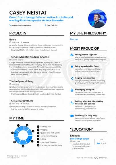Sales Marketing Resume | The Ultimate 2019 Resume Examples Guide