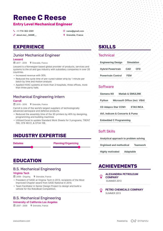 Entry level engineer resume creative play child development coursework