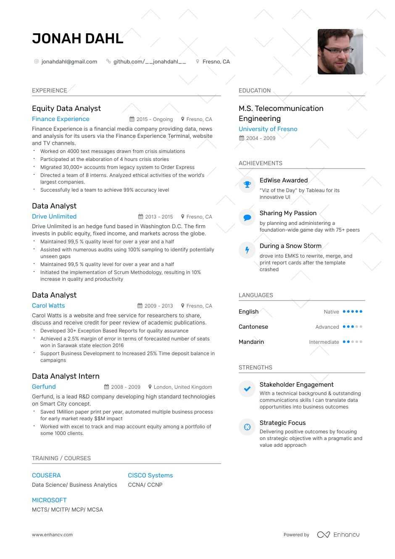 data mining resume examples