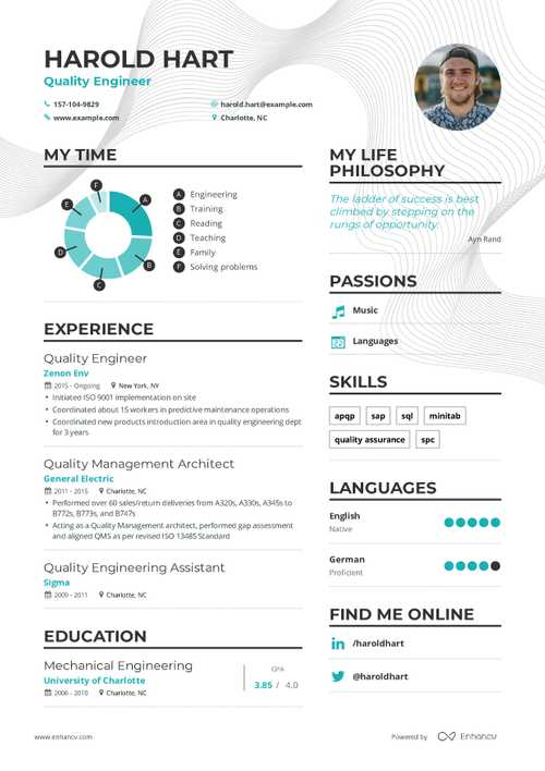 Harold Hart resume preview