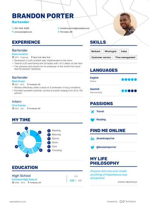 Brandon Porter resume preview