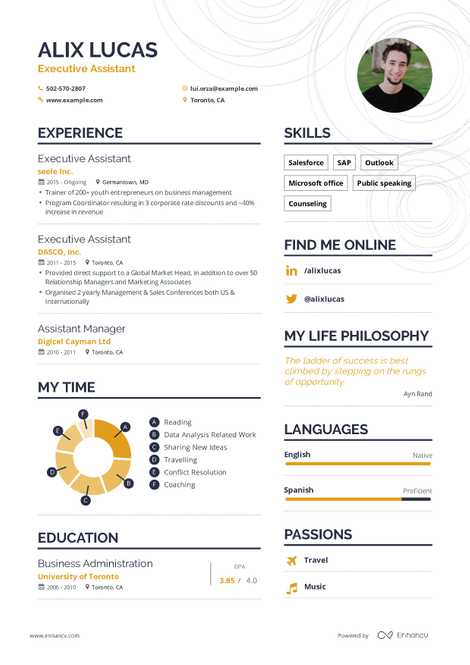 Executive Assistant Resume 2019