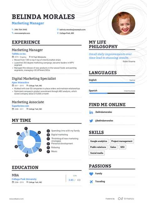 Marketing Manager Resume 2019