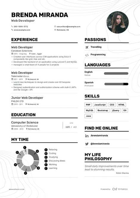 web developer resume example and guide for 2019