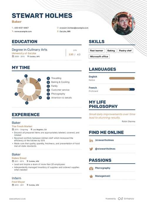 retail resume example and guide for 2019