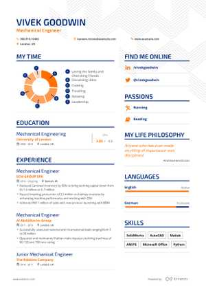 Vivek Goodwin resume preview