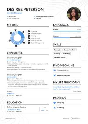 Desiree Peterson resume preview