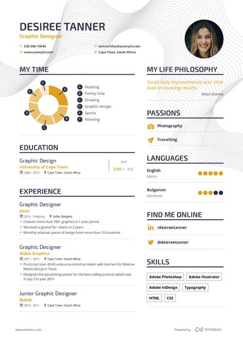 Desiree Tanner resume preview
