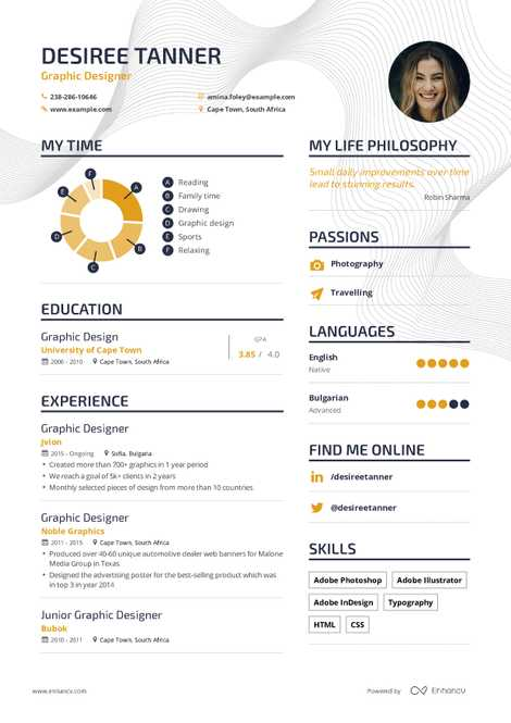 Graphic Designer Resume 2019