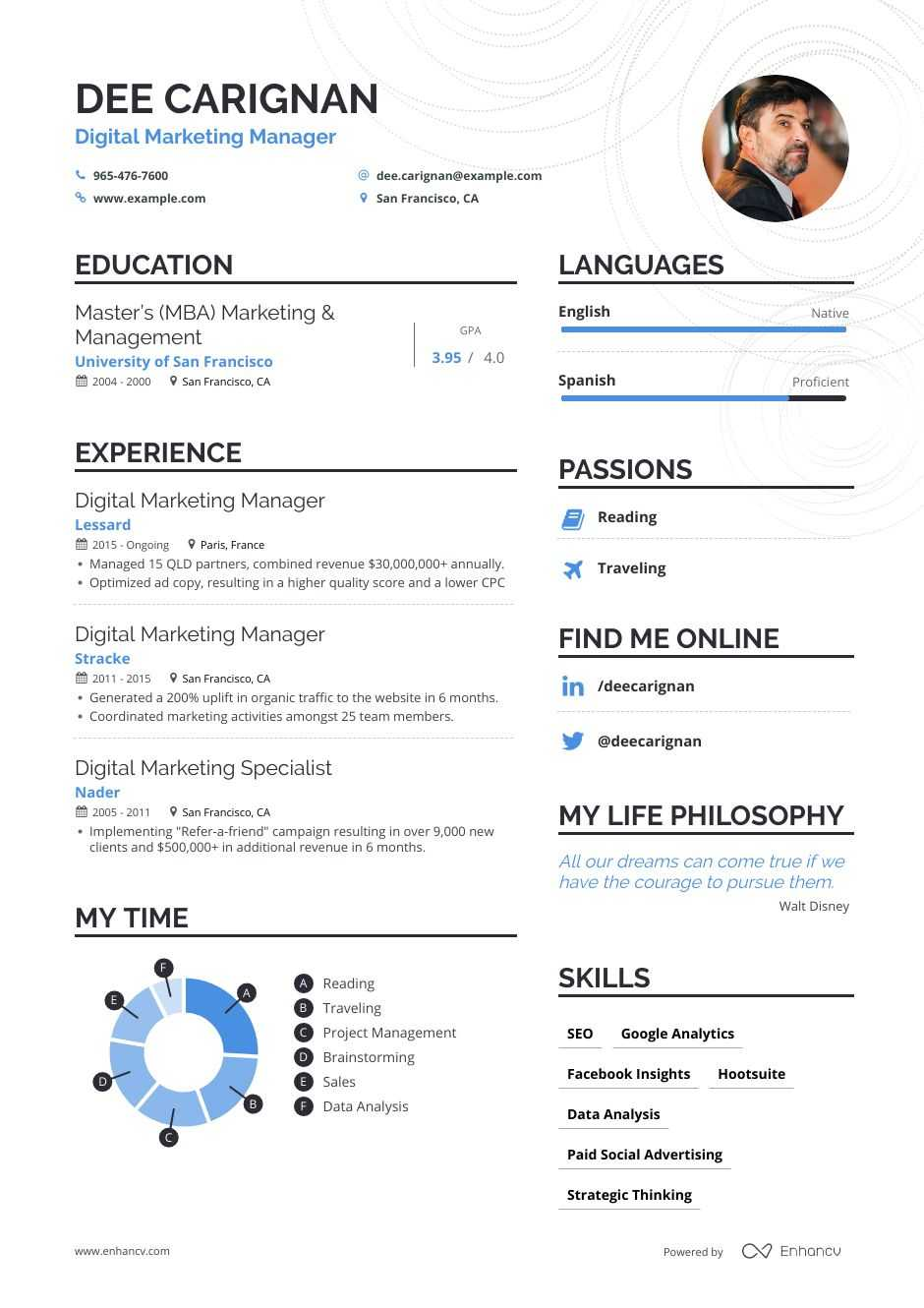 digital marketing manager resume examples  inside how