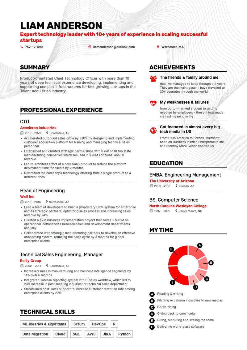 1-doodle-black-red-resume-template-92