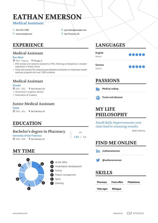 Resume Template Medical Assistant from enhancv.com