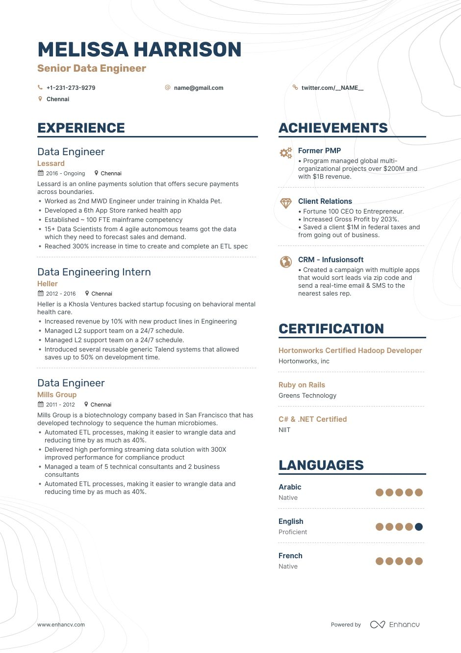 data scientist resume samples  a stepstep guide for
