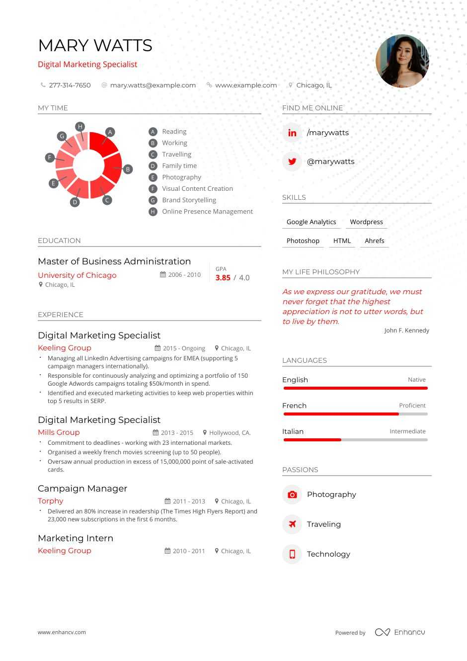 digital marketing specialist resume examples