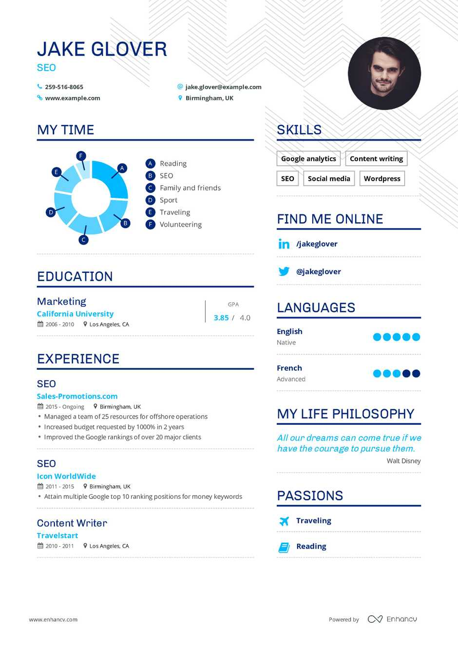SEO Resume Example and guide for 2019