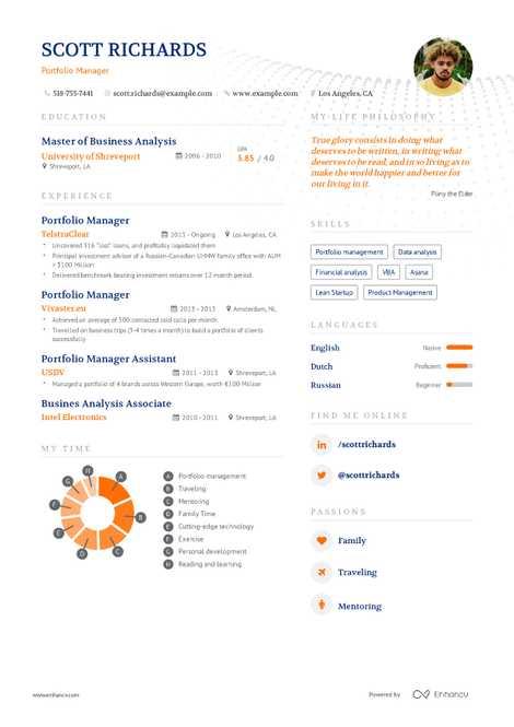 Portfolio Manager Resume 2019