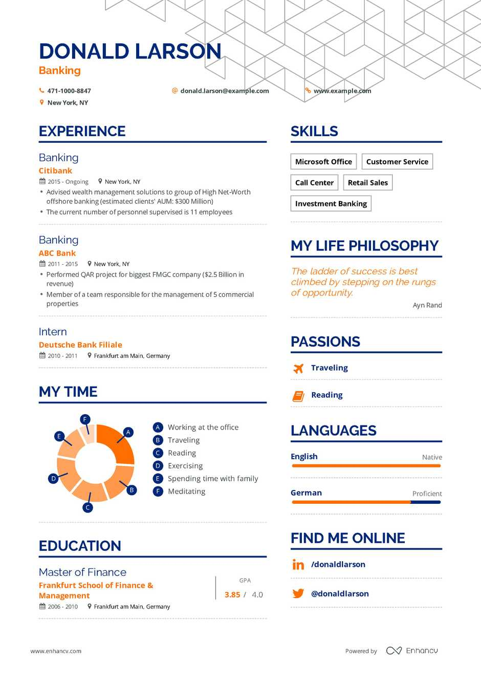 200+ Free Professional Resume Examples and Samples for 2019