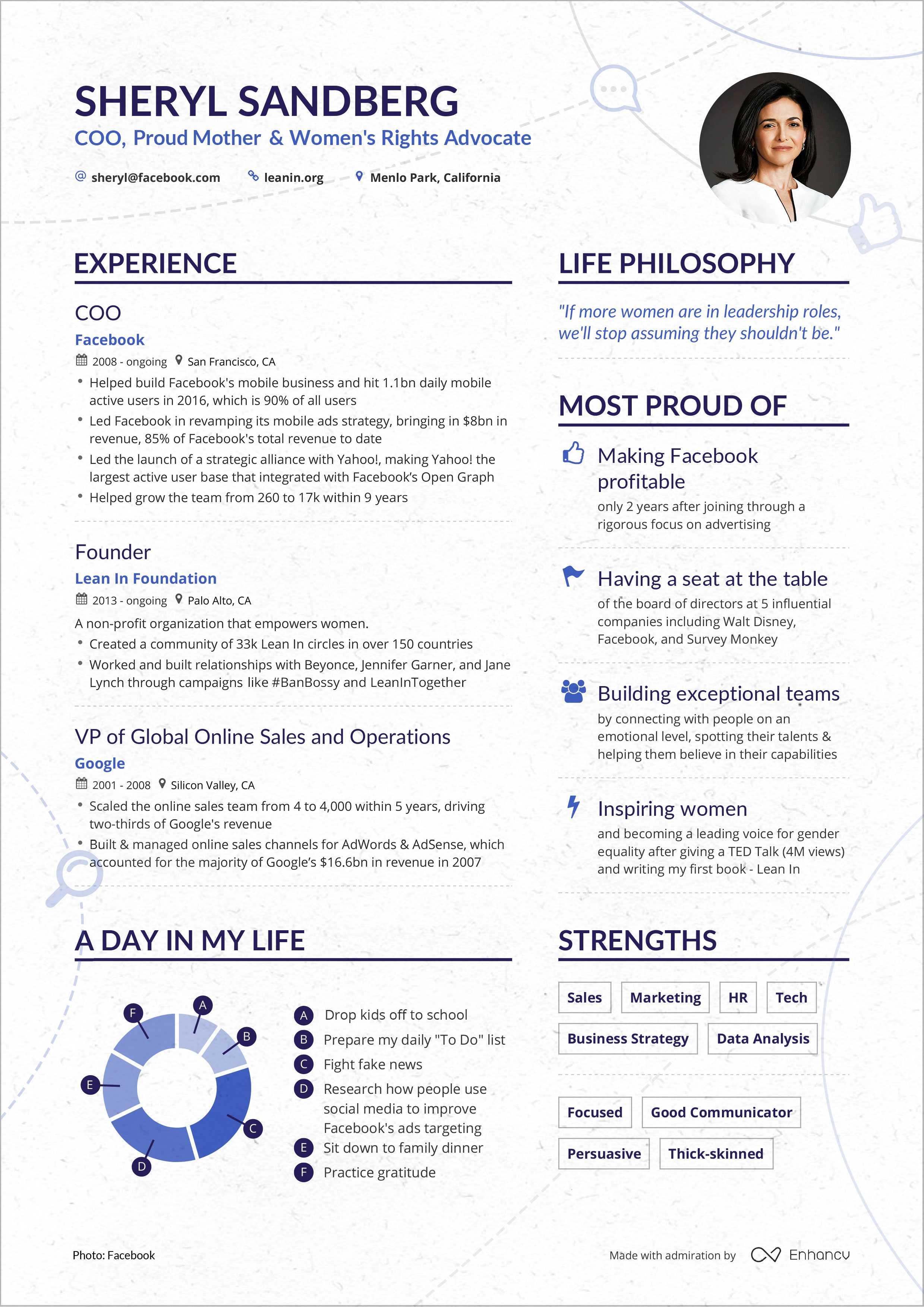 resume on facebook