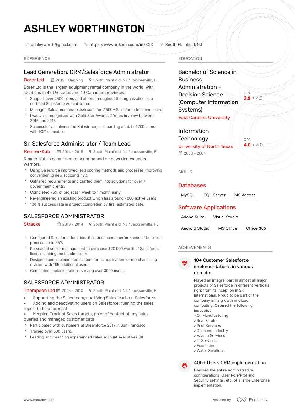 Top Salesforce Administrator Resume Examples Amp Samples For