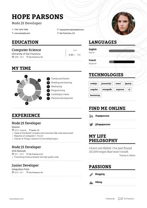 Hope Parsons resume preview