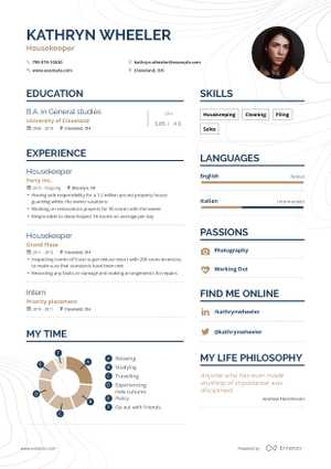 Kathryn Wheeler resume preview