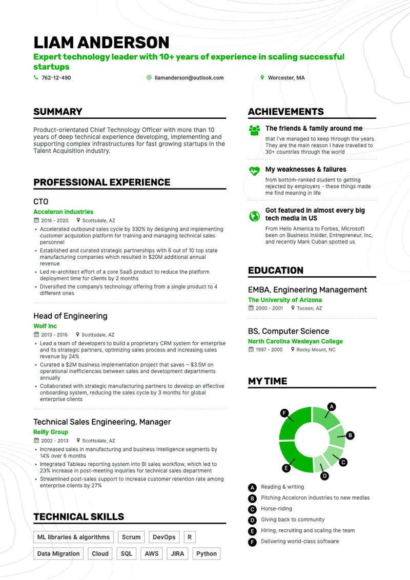1-doodle-black-green-free-resume-template-11