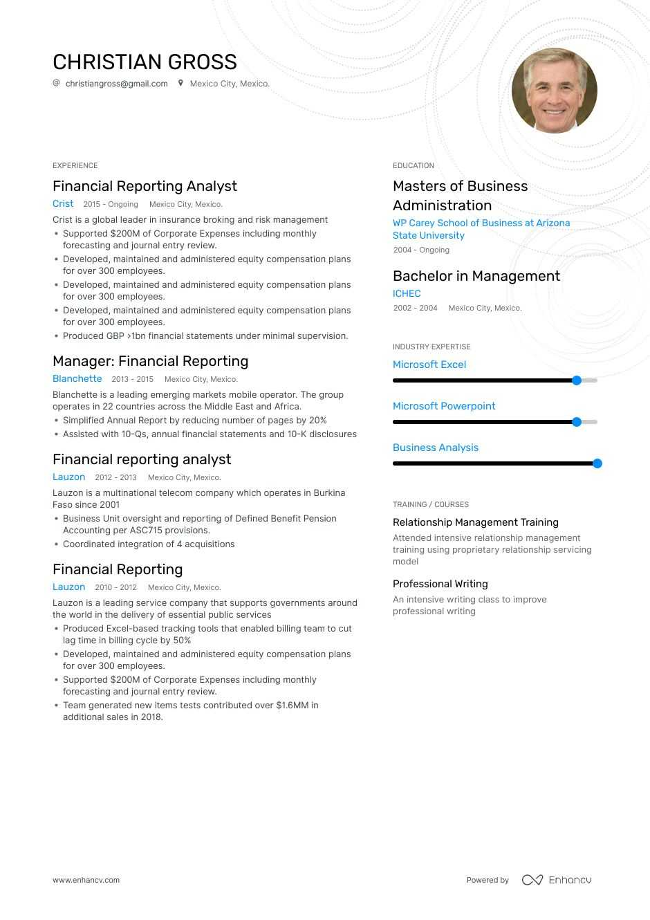 financial reporting resume example