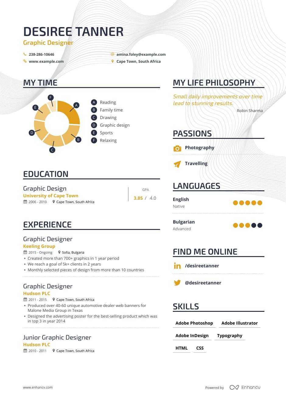 Graphic Designer Resume Examples Skills Templates More For 2020