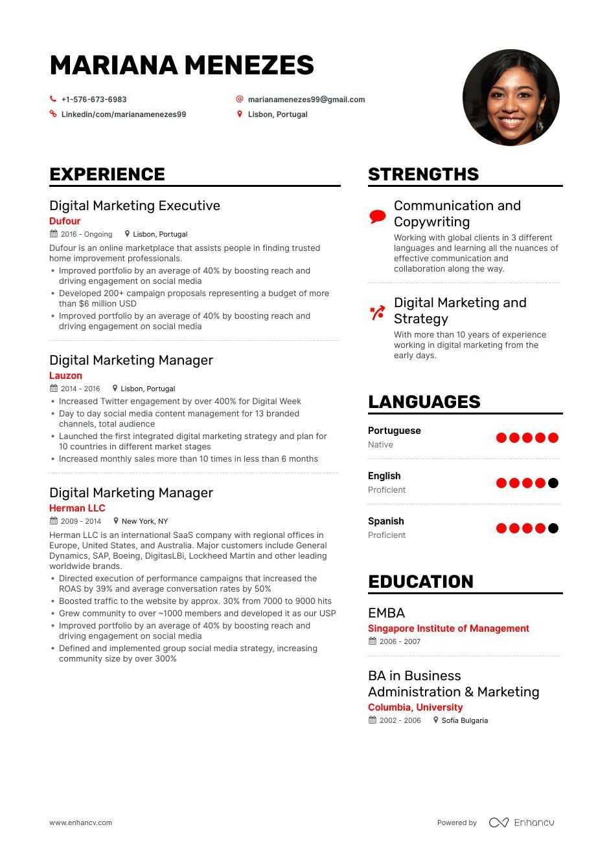 Top Digital Marketing Executive Resume Examples Expert Tips Enhancv Com