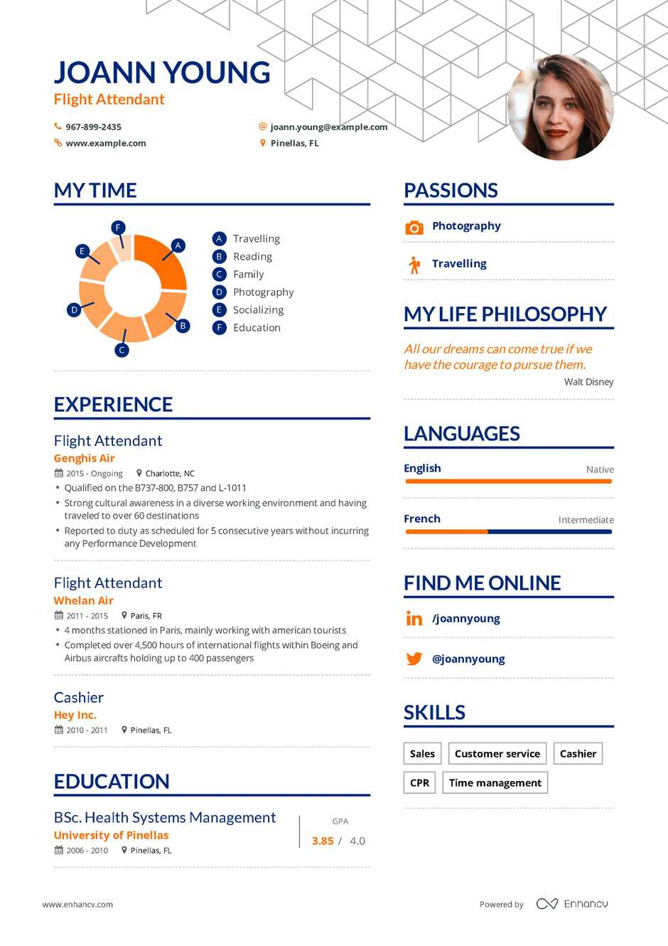 generated-flight-attendant-resume Template Cover Letter For Career Change Flight Attendant Example Vyxn on