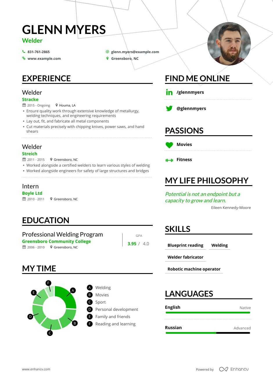 welder resume examples guide  u0026 pro tips